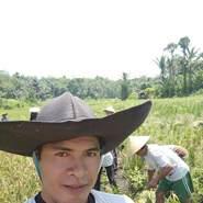 tapiansyaht's profile photo