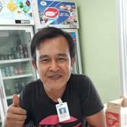 torikung's profile photo