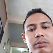 musyidim's profile photo