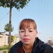 viett406's profile photo