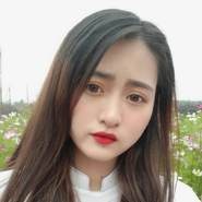 congthao98's profile photo