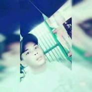 cipta640's profile photo