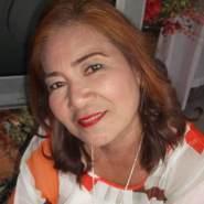loidas9's profile photo