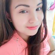 geraldineg15's profile photo