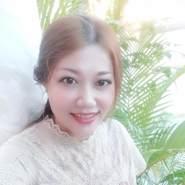 anhtuyetm's profile photo