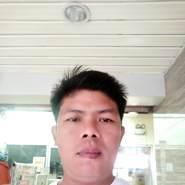 sonnybotial's profile photo