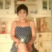 adrianav175's profile photo