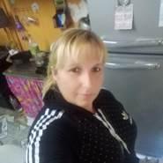 cristinam411's profile photo