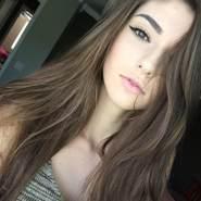 pinky114's profile photo