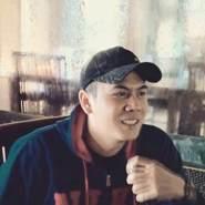 riki038's profile photo