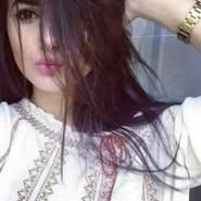 shathii's profile photo