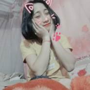 hoangkhanhlinh8's profile photo