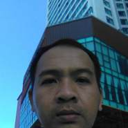 thanht1135's profile photo
