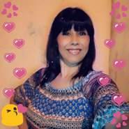 soniaa315's profile photo