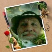 milans128's profile photo