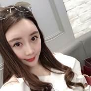 user_sqhdo358's profile photo