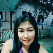 stiphaikaeorot's profile photo