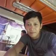 kanyakan's profile photo