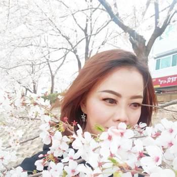 peacky_Ulsan-Gwangyeoksi_Ελεύθερος_Γυναίκα