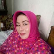 popons12's profile photo