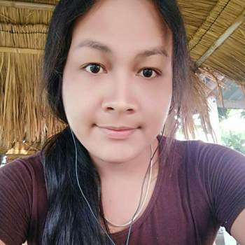 user_eauo60489_Ubon Ratchathani_Độc thân_Nữ