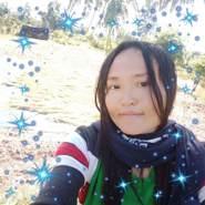 wanidakamkhaenkhaew's profile photo