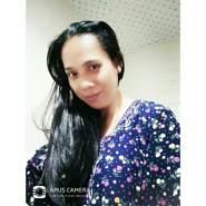 cristinat61's profile photo