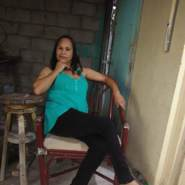 rosab2802's profile photo