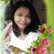 amy2062's profile photo