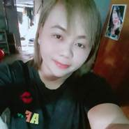 kungk248's profile photo