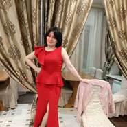 tahmina_muhamedova's profile photo