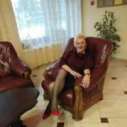 anna_zaxarova_53's profile photo