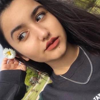 aynurra2_New Jersey_Single_Female