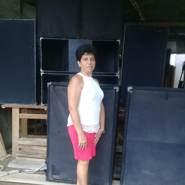 cinthiafloresazucena's profile photo