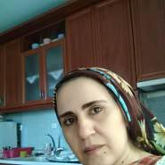 banu748's profile photo