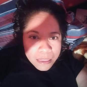 Lupitacv_California_Single_Female