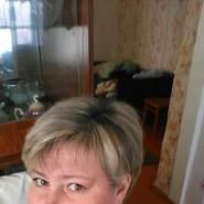 user_dgfyz5842's profile photo