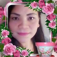 pennaphac's profile photo