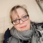 ivanas58's profile photo