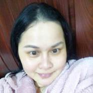 kanyan8's profile photo
