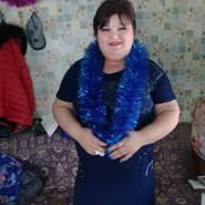 alenapanova86495's profile photo