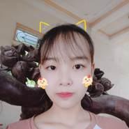 Ngocanh93's profile photo