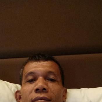 putraa575_Jakarta Raya_独身_男性