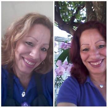caridado3_Florida_Độc thân_Nữ