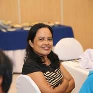 chatec's profile photo