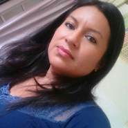 reyna594's profile photo