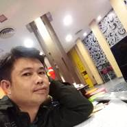 supachaiy12's profile photo