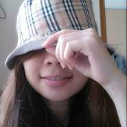 silviaanelis's profile photo
