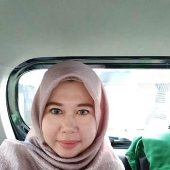 emmy960_Sulawesi Selatan_أعزب_إناثا