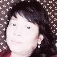 ririe502's profile photo